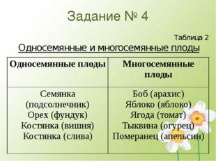Задание № 4 Таблица 2 Односемянные и многосемянные плоды Односемянные плоды М