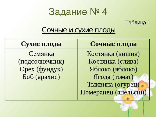 Задание № 4 Таблица 1 Сочные и сухие плоды Сухие плоды Сочные плоды Семянка (...