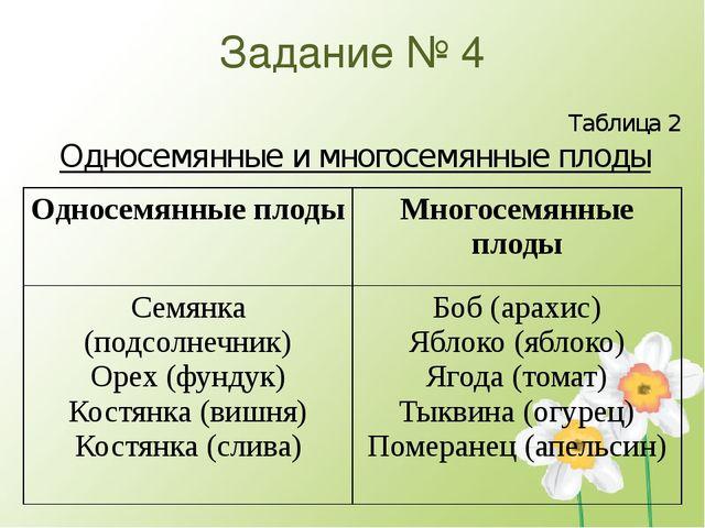 Задание № 4 Таблица 2 Односемянные и многосемянные плоды Односемянные плоды М...
