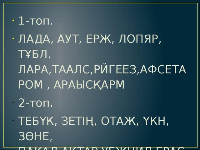 1-топ. ЛАДА, АУТ, ЕРЖ, ЛОПЯР, ТҰБЛ, ЛАРА,ТААЛС,РЙГЕЕЗ,АФСЕТАРОМ , АРАЫСҚАРМ 2...
