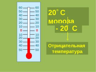 0 0 20 20 10 10 10 10 20 20 30 30 30 30 40 40 40 40 50 50 20 C мороза - 20 C