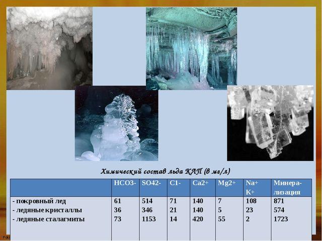 Химический состав льда КЛП (в мг/л)  НСО3-  SО42-  С1-  Са2+  Mg2+  Na+...