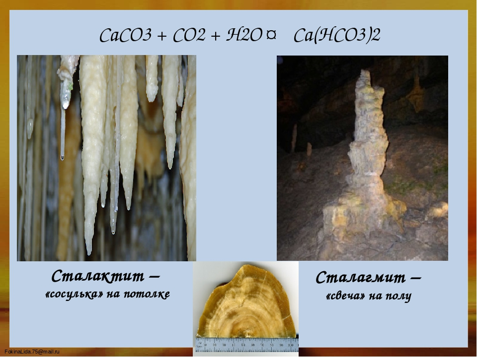 СаСО3 + СО2 + Н2О ↔ Са(НСО3)2 Сталактит – «сосулька» на потолке Сталагмит – «...