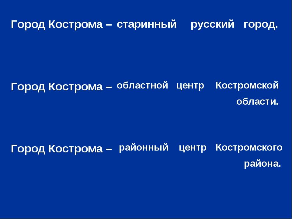 Город Кострома – Город Кострома – Город Кострома – старинный русский город. о...
