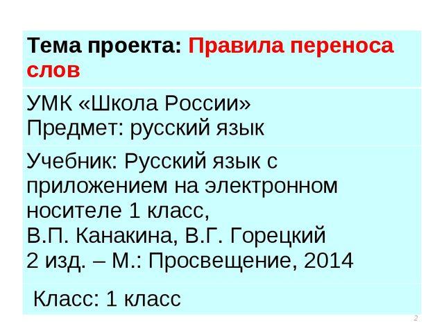 * Тема проекта: Правила переноса слов УМК «Школа России» Предмет: русский язы...