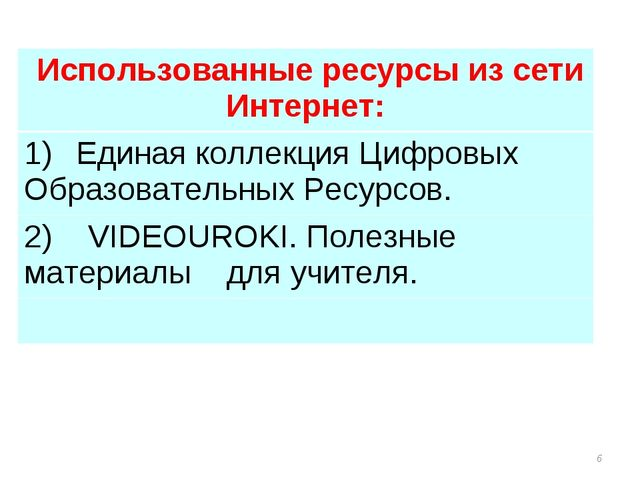 * Использованные ресурсы из сети Интернет: Единая коллекция Цифровых Образова...