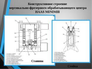 Конструктивное строение вертикально-фрезерного обрабатывающего центра HAAS MI