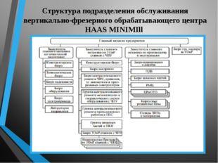 Структура подразделения обслуживания вертикально-фрезерного обрабатывающего ц