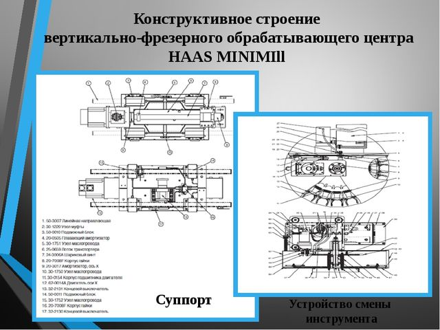Конструктивное строение вертикально-фрезерного обрабатывающего центра HAAS MI...
