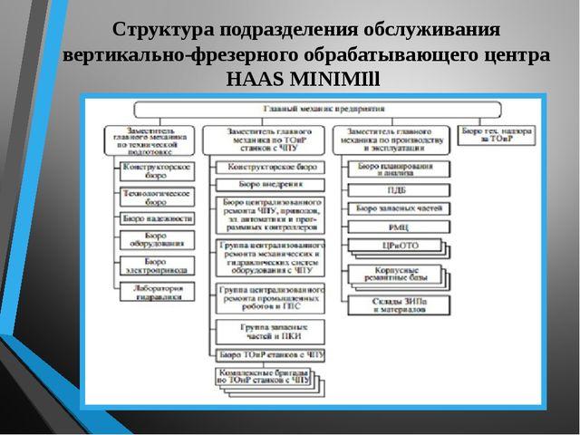 Структура подразделения обслуживания вертикально-фрезерного обрабатывающего ц...