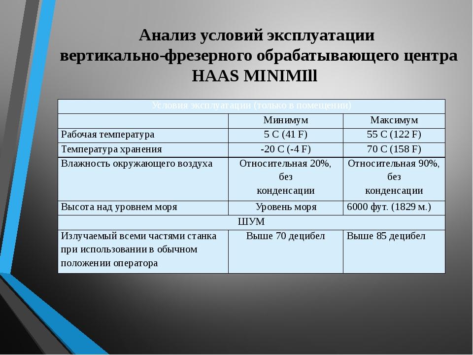 Анализ условий эксплуатации вертикально-фрезерного обрабатывающего центра HA...