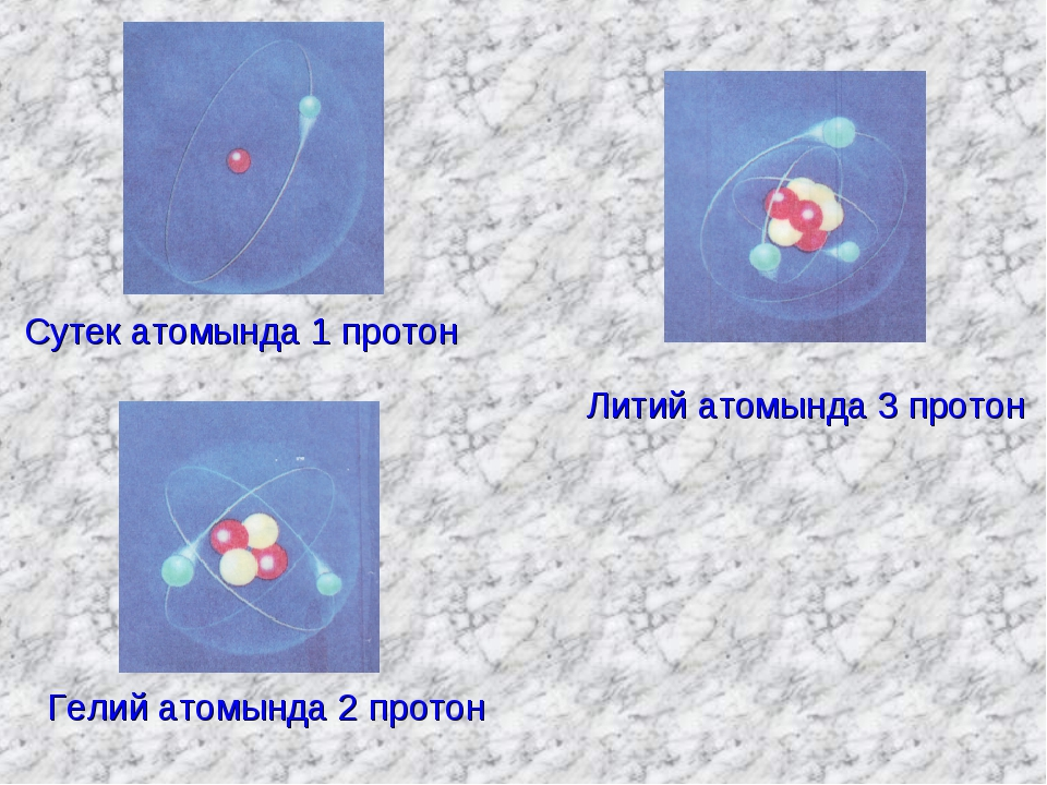 Сутек атомында 1 протон Гелий атомында 2 протон Литий атомында 3 протон