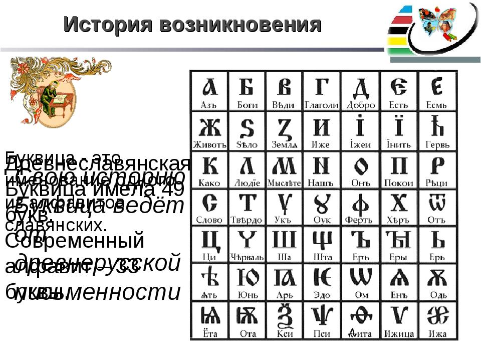 История возникновения Свою историю Буквица ведёт от древнерусской письменност...