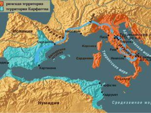 Рим Карфаген Сицилия Захват, контроль Захват, контроль Соперничество Победа Р