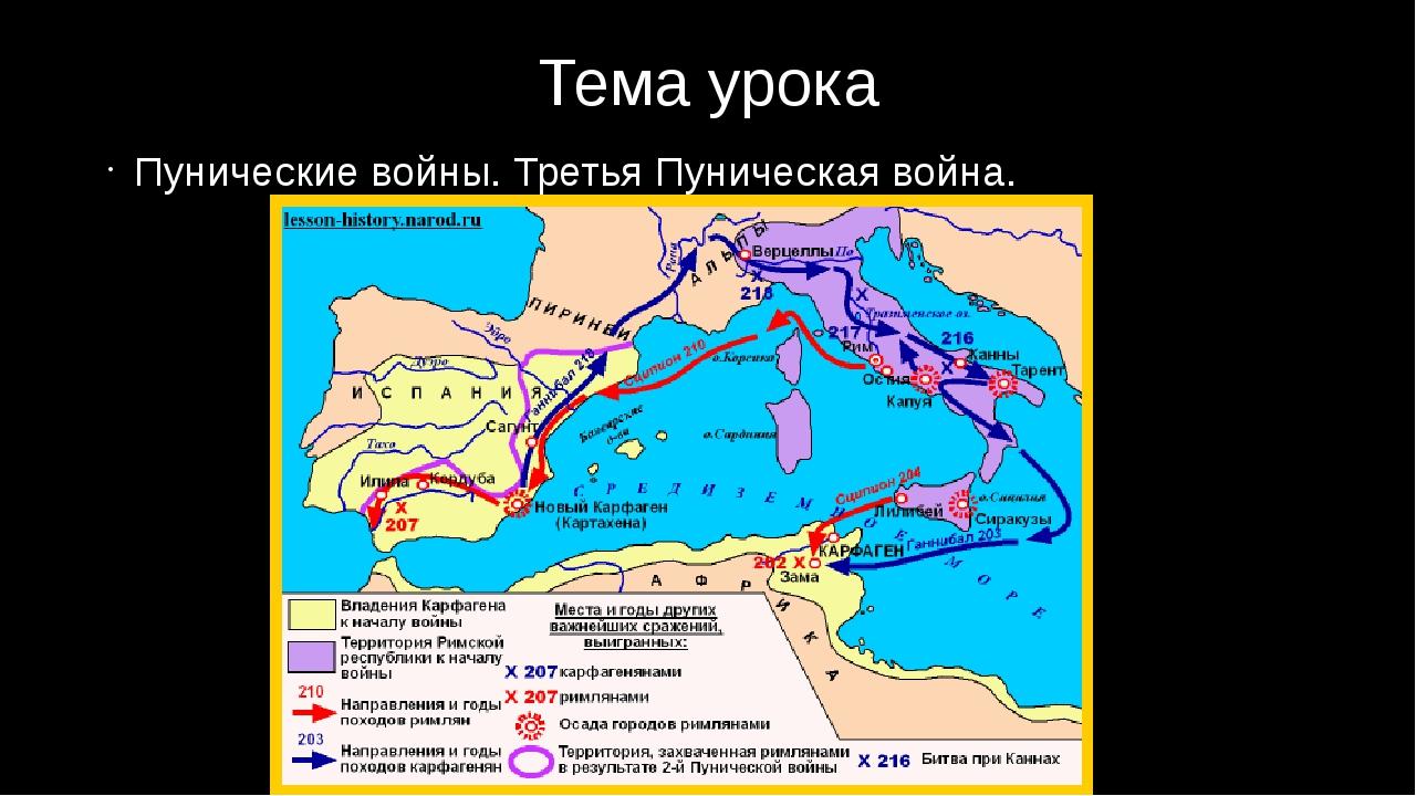 Цели урока Картина мира в фактах и понятиях. Из фактов истории древнегреческо...