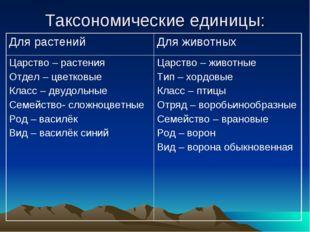 Таксономические единицы: Для растенийДля животных Царство – растения Отдел –