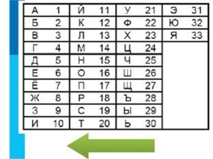 позволяет определить количество информации, заключенной в тексте, записанном