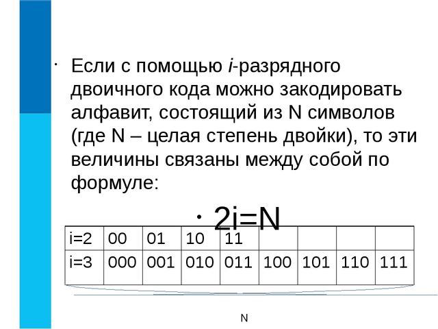 Объем информации равен длине двоичного кода. Основная единица: 1 бит - один д...