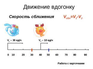Скорость сближения 0 10 20 30 40 50 60 70 80 90 V1 – 30 ед/ч V2 – 10 ед/ч Vсб