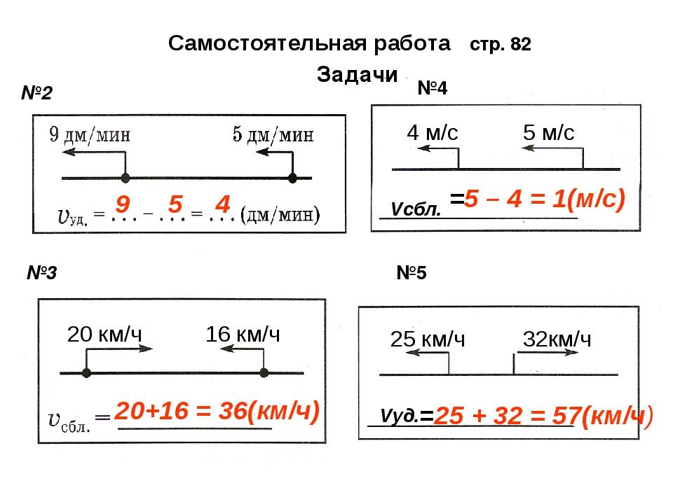 Самостоятельная работа стр. 82 №2 №3 Задачи №4 №5 9 5 4 4 м/с 5 м/с Vсбл. Vуд...