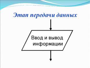 Ввод и вывод информации