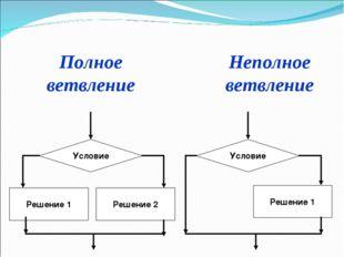 Условие Решение 1 Решение 2 Условие Решение 1 Полное ветвление Неполное ветвл