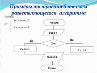 Примеры построения блок-схем разветвляющегося алгоритма Условие: tan x, есл