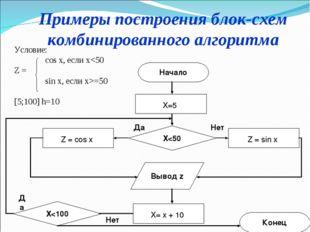 Примеры построения блок-схем комбинированного алгоритма Начало Z = cos x Выво