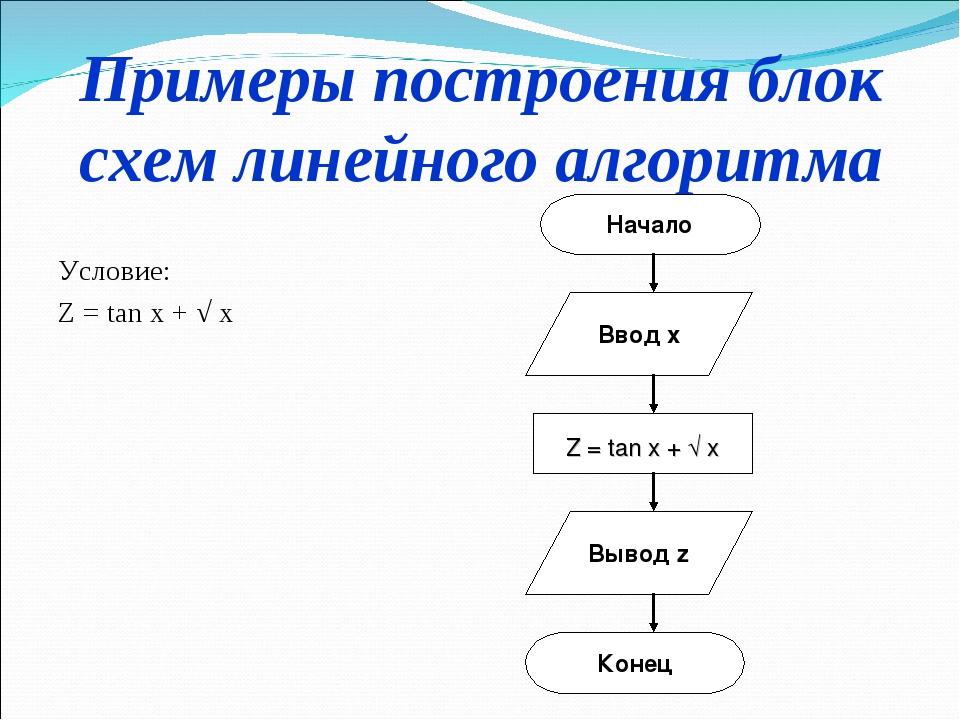 Примеры построения блок схем линейного алгоритма Условие: Z = tan x + √ x Нач...