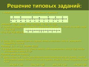 Решение типовых заданий: 1. Найдите координаты точек, изображённых на рисунке