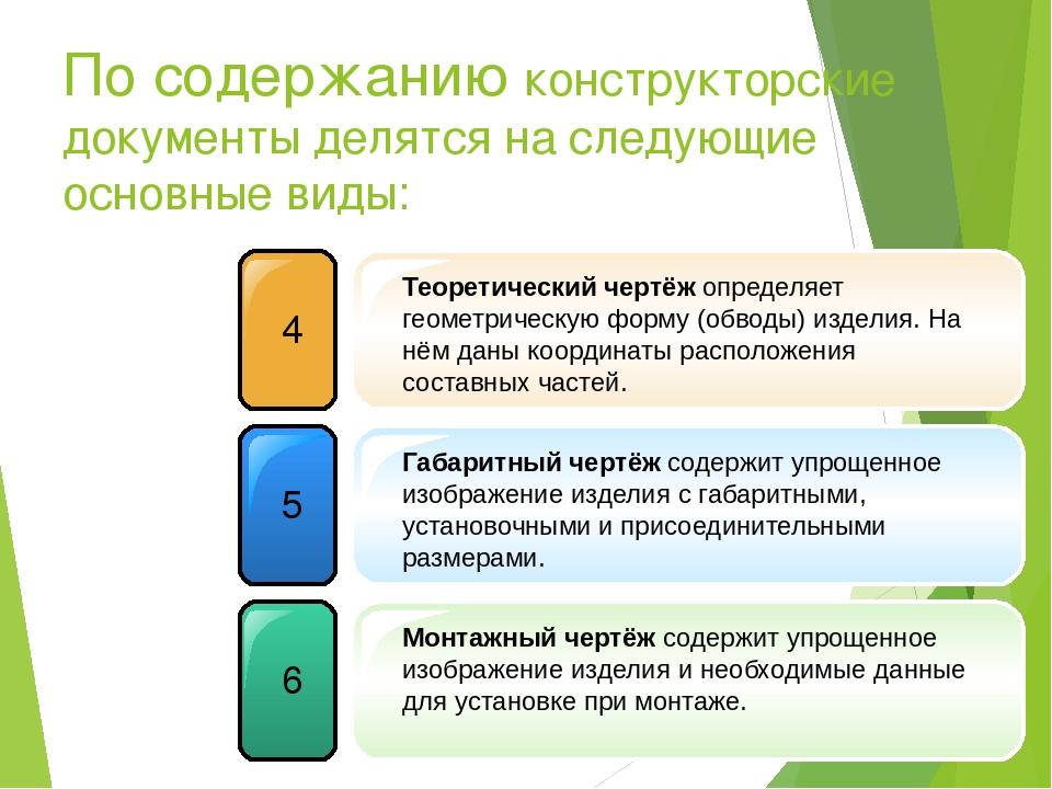 По содержанию конструкторские документы делятся на следующие основные виды: