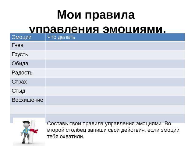 Мои правила управления эмоциями. Составь свои правила управления эмоциями. Во...