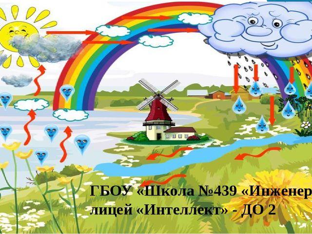 Дошкольное отделение № 2 («Радуга») Опытно-экспериментальная деятельность ГБО...