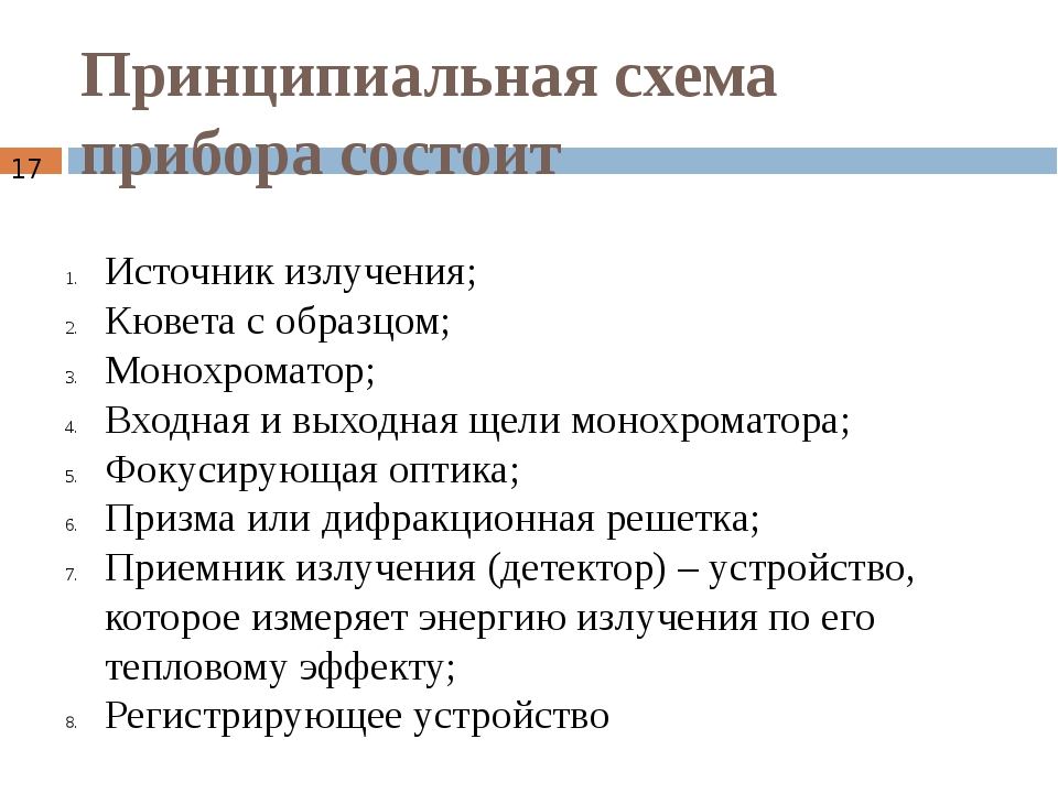 Принципиальная схема прибора состоит Источник излучения; Кювета с образцом; М...
