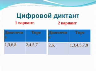 Цифровой диктант 1 вариант 2 вариант Двоеточие Тире 1,3,6,82,4,5,7 Двоеточи