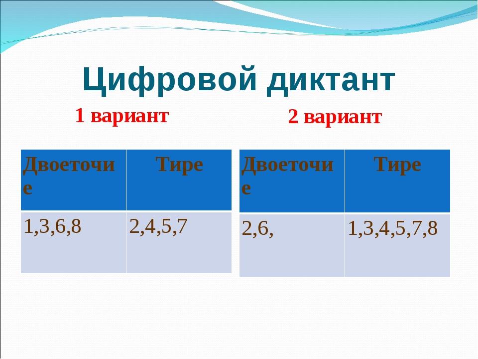 Цифровой диктант 1 вариант 2 вариант Двоеточие Тире 1,3,6,82,4,5,7 Двоеточи...