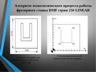 Алгоритм технологического процесса работы фрезерного станка DMF серии 250 LIN