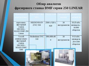 Обзор аналогов фрезерного станка DMF серии 250 LINEAR Наименование модели ста