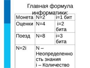 Главная формула информатики: Монета N=2 i=1 бит Оценки N=4 i=2 бита Поезд N=8
