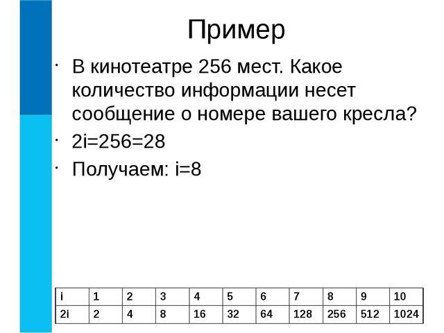 В кинотеатре 256 мест. Какое количество информации несет сообщение о номере в...