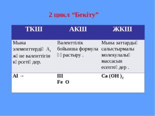 """2 цикл """"Бекіту"""" ТКШАКШЖКШ Мына элементтердің Ar және валенттігін көрсетіңде"""