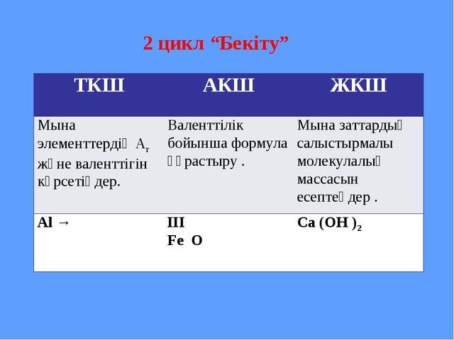 """2 цикл """"Бекіту"""" ТКШАКШЖКШ Мына элементтердің Ar және валенттігін көрсетіңде..."""