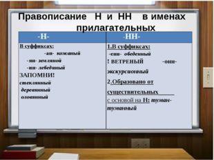Правописание Н и НН в именах прилагательных -Н- -НН- В суффиксах: -ан-кожаны