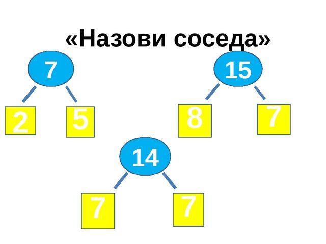 7 «Назови соседа» 2 5 15 8 7 14 7 7