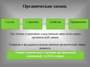 Органическая химия. Состав Строение Свойства Применение Это логика и причинно