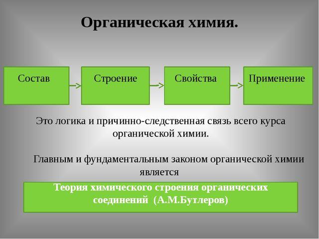 Органическая химия. Состав Строение Свойства Применение Это логика и причинно...