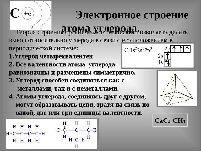 Электронное строение атома углерода. Теория строения органического вещества...