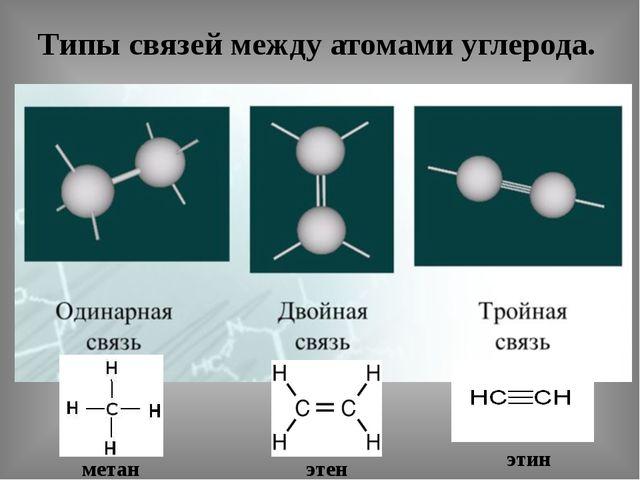 Типы связей между атомами углерода. метан этен этин