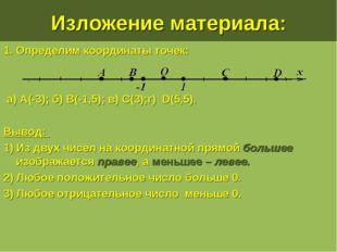 Изложение материала: 1. Определим координаты точек: а) А(-3); б) В(-1,5); в)