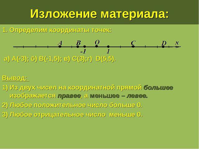 Изложение материала: 1. Определим координаты точек: а) А(-3); б) В(-1,5); в)...